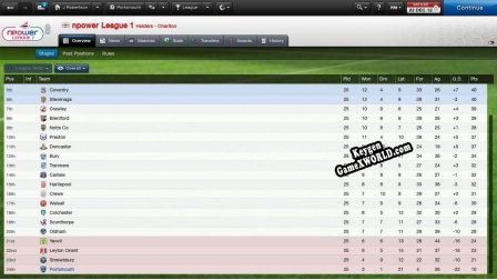 Генератор ключей (keygen)  Football Manager 2013